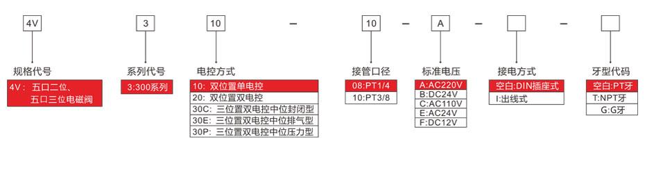 电磁阀4V100选型表