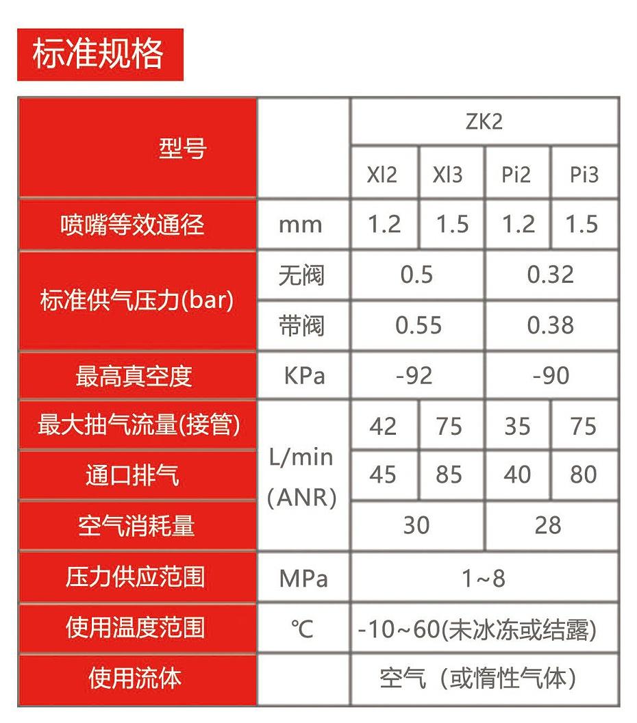 真空发生器ZK2规格表