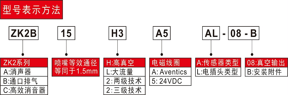 真空发生器ZK2型号表示方法