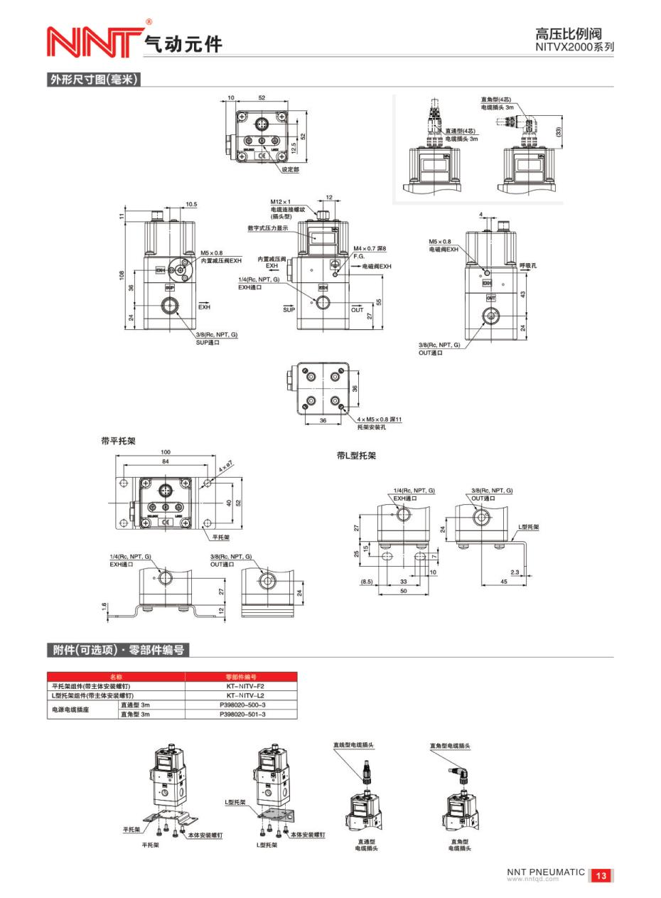 提取自NNT brochure(1)_02