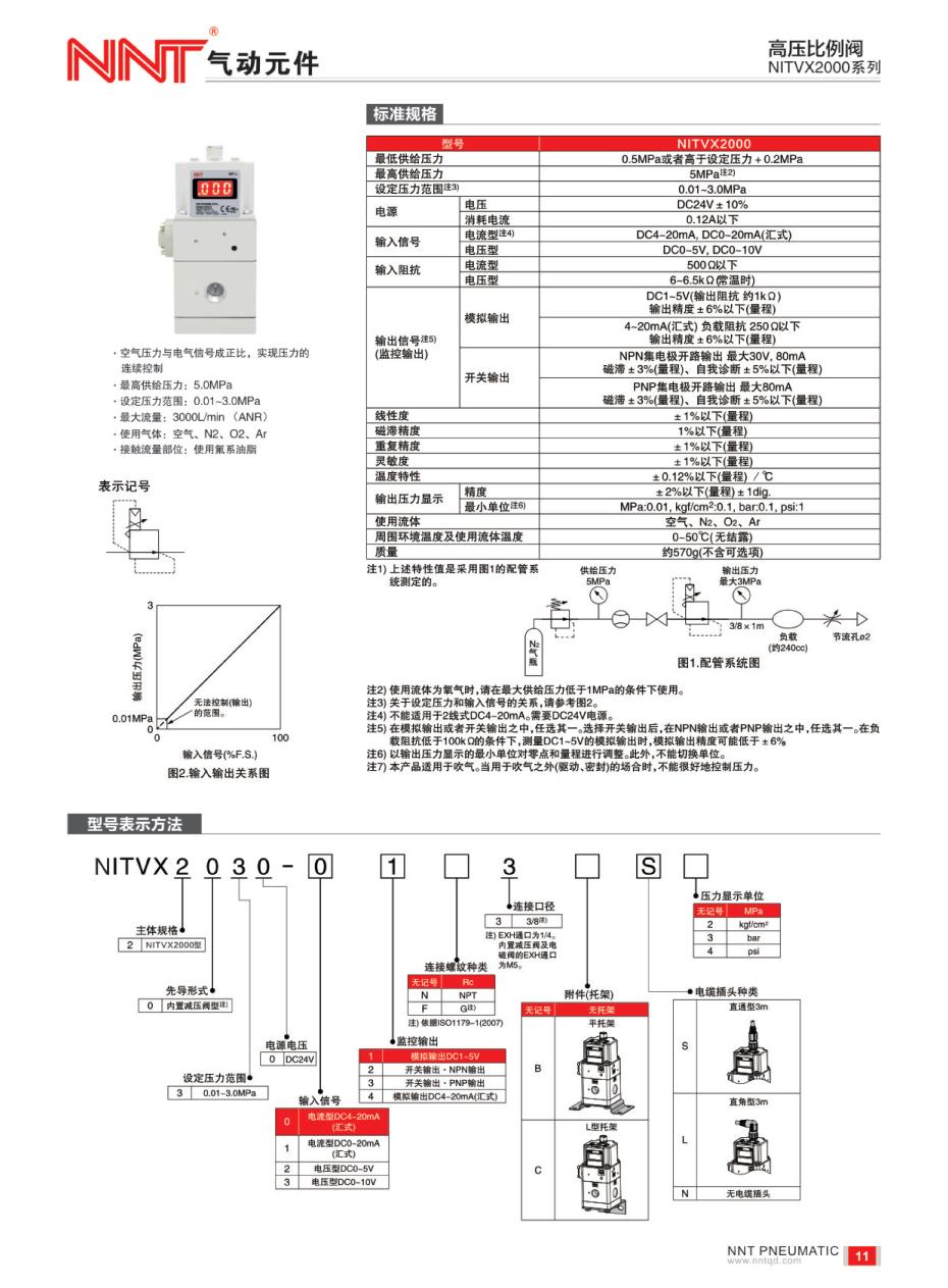 提取自NNT brochure(1)_00