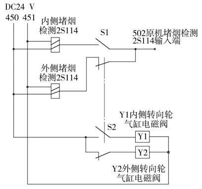 改进后电气控制结构图