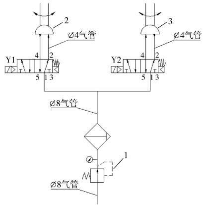 改进后气路控制结构图