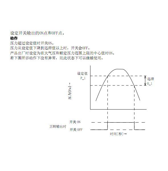容器压力检测技术